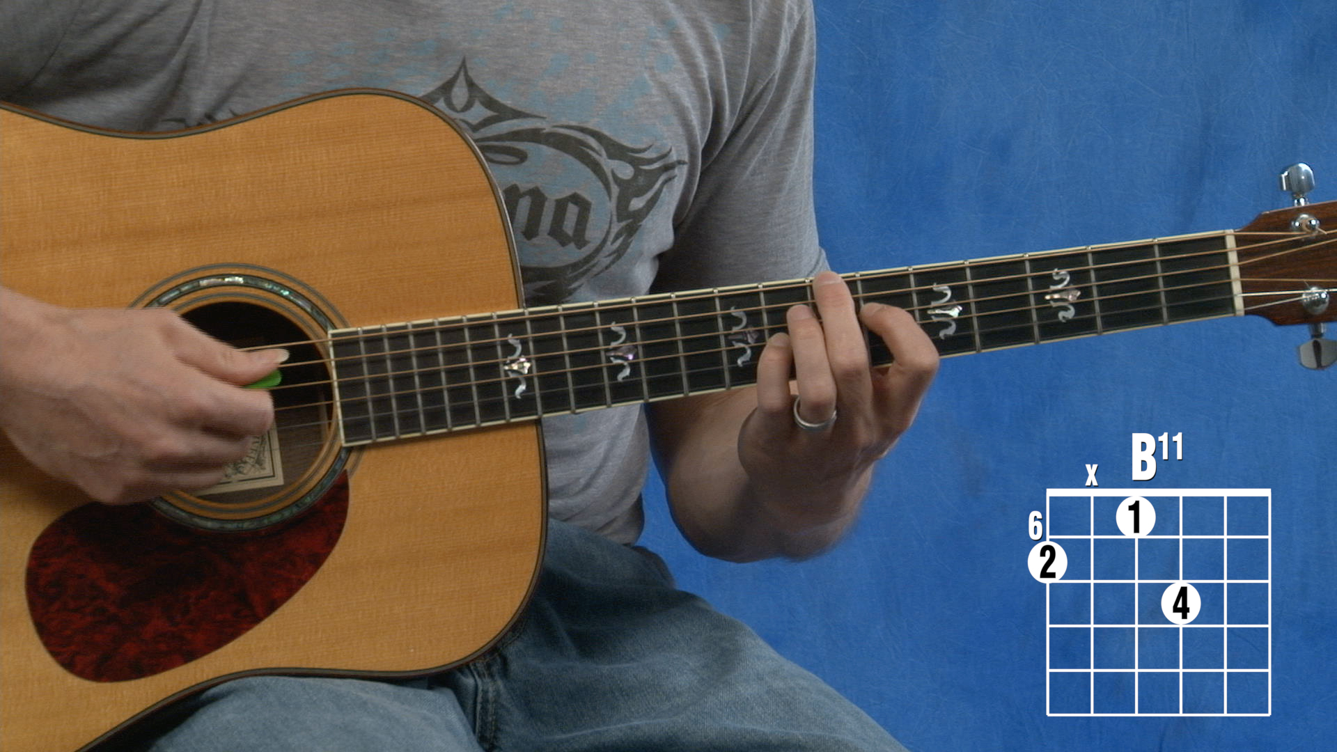 Screenshot of chords for online guitar lessons